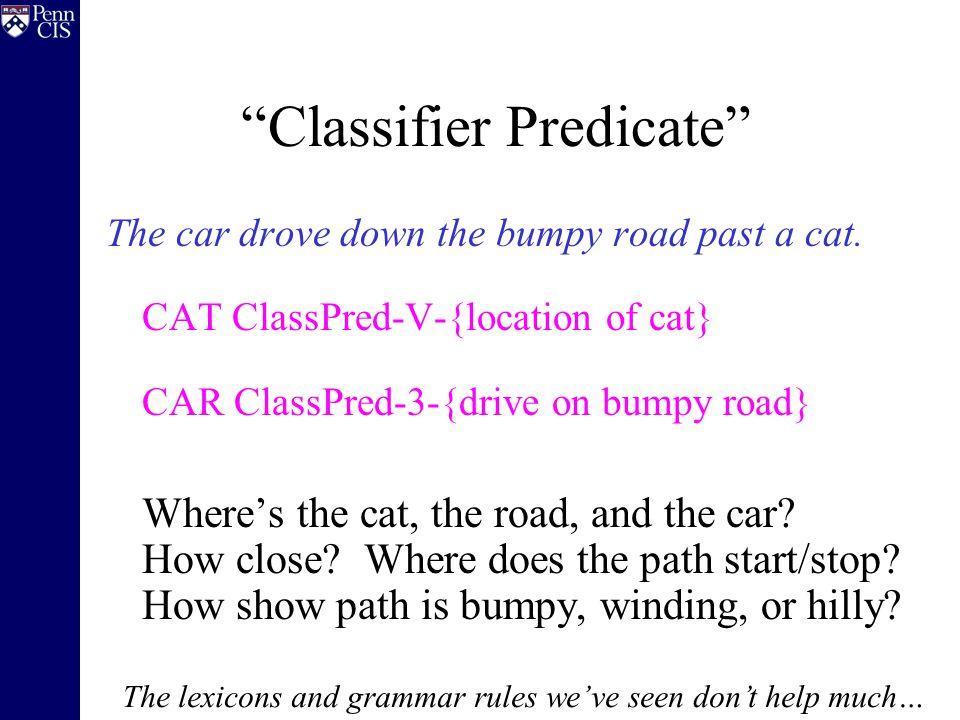 """Classifier Predicate"" The car drove down the bumpy road past a cat. CAT ClassPred-V-{location of cat} CAR ClassPred-3-{drive on bumpy road} Where's t"
