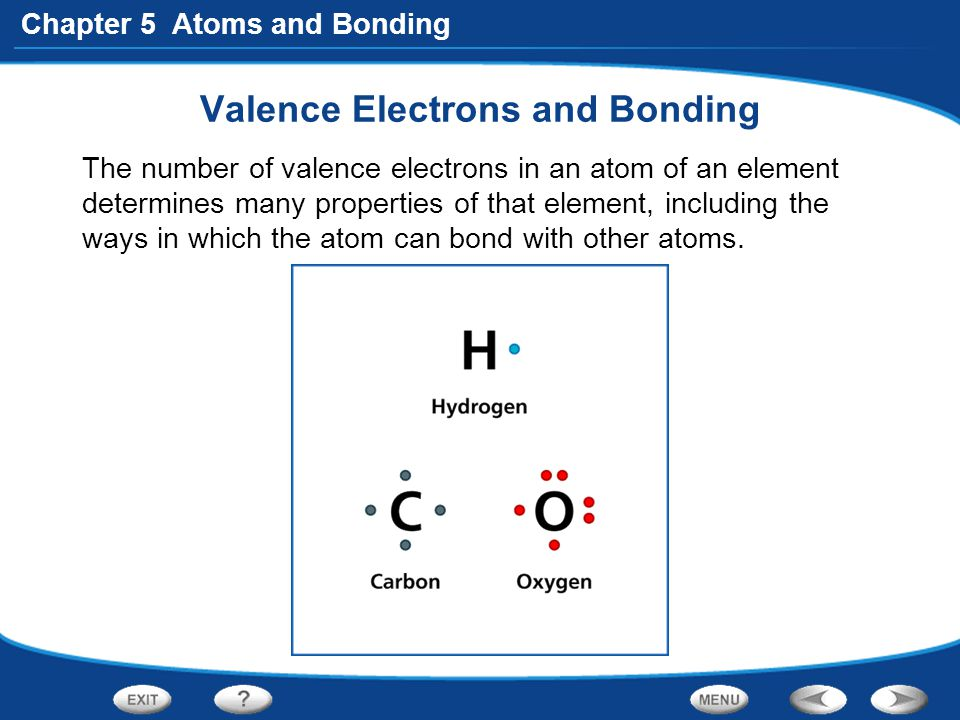 Chapter 5 Atoms and Bonding How Covalent Bonds Form The force that holds atoms together in a covalent bond is the attraction of each atom's nucleus for the shared pair of electrons.
