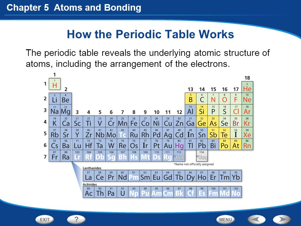 Chapter 5 Atoms and Bonding The Periodic Table As the atomic number increases, the number of electrons also increases.