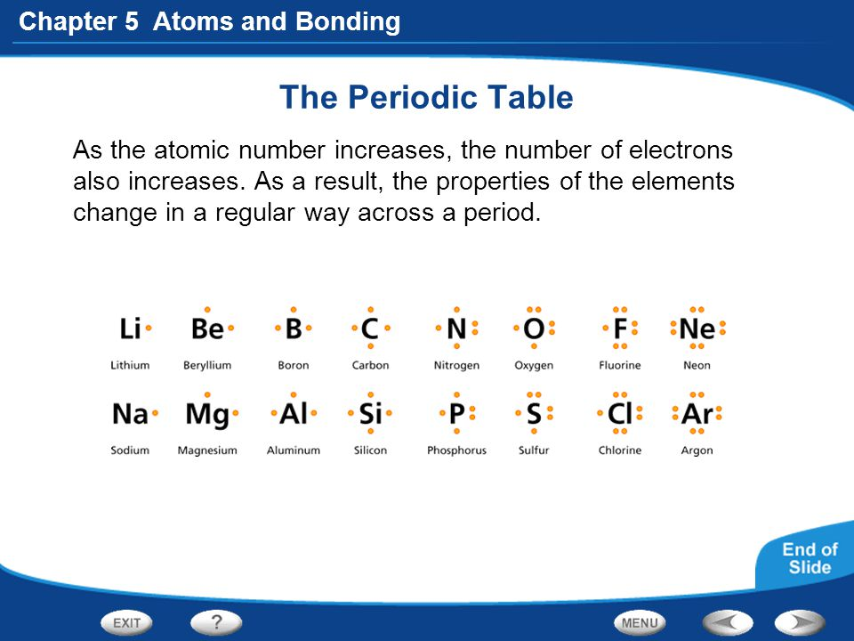 Chapter 5 Atoms and Bonding Section 4: Bonding in Metals How do the properties of metals and alloys compare.
