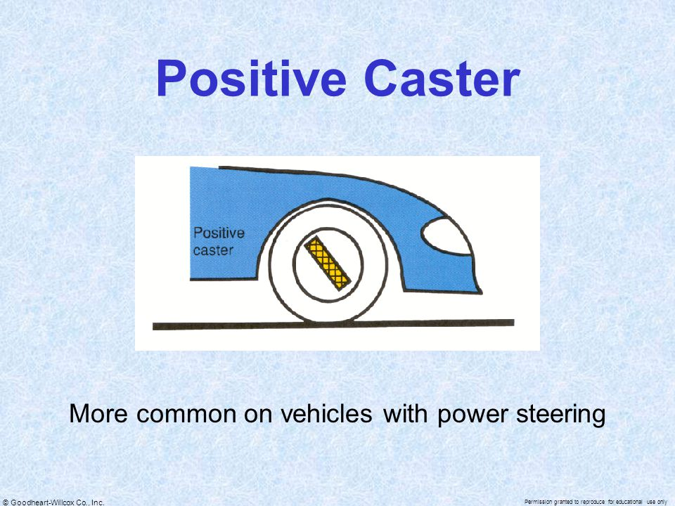 © Goodheart-Willcox Co., Inc. Permission granted to reproduce for educational use only Positive Caster More common on vehicles with power steering