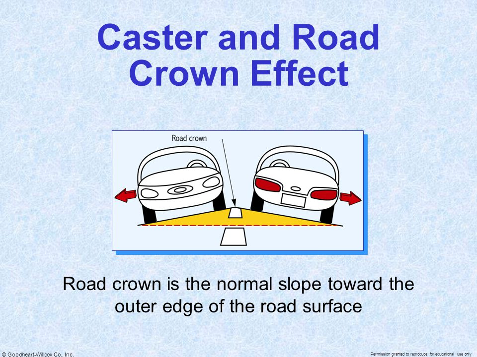 © Goodheart-Willcox Co., Inc. Permission granted to reproduce for educational use only Caster and Road Crown Effect Road crown is the normal slope tow