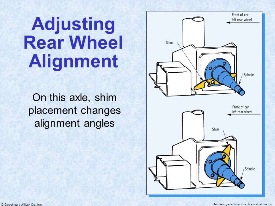 © Goodheart-Willcox Co., Inc. Permission granted to reproduce for educational use only Adjusting Rear Wheel Alignment On this axle, shim placement cha