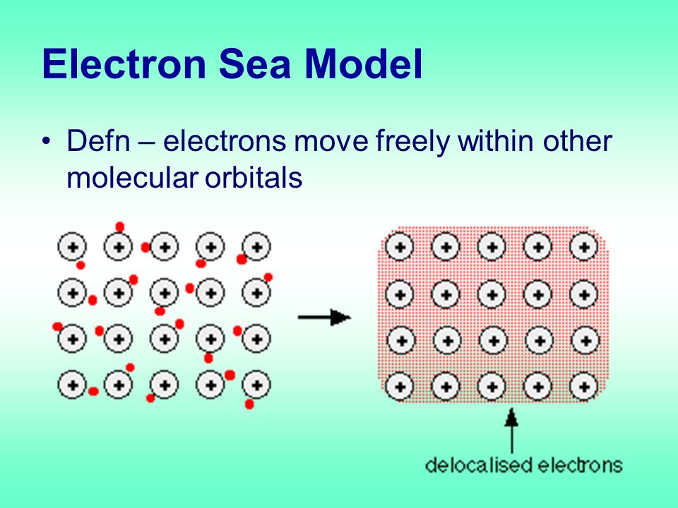 Electron Sea Model Defn – electrons move freely within other molecular orbitals