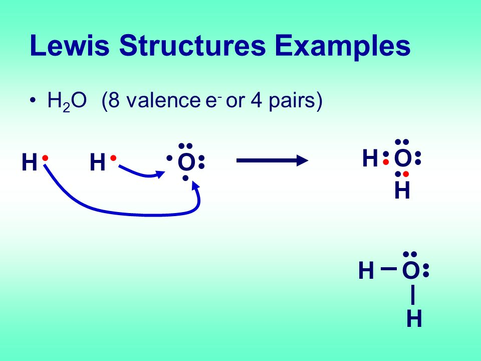 Lewis Structures Examples H 2 O H H (8 valence e - or 4 pairs) O O H H O H H