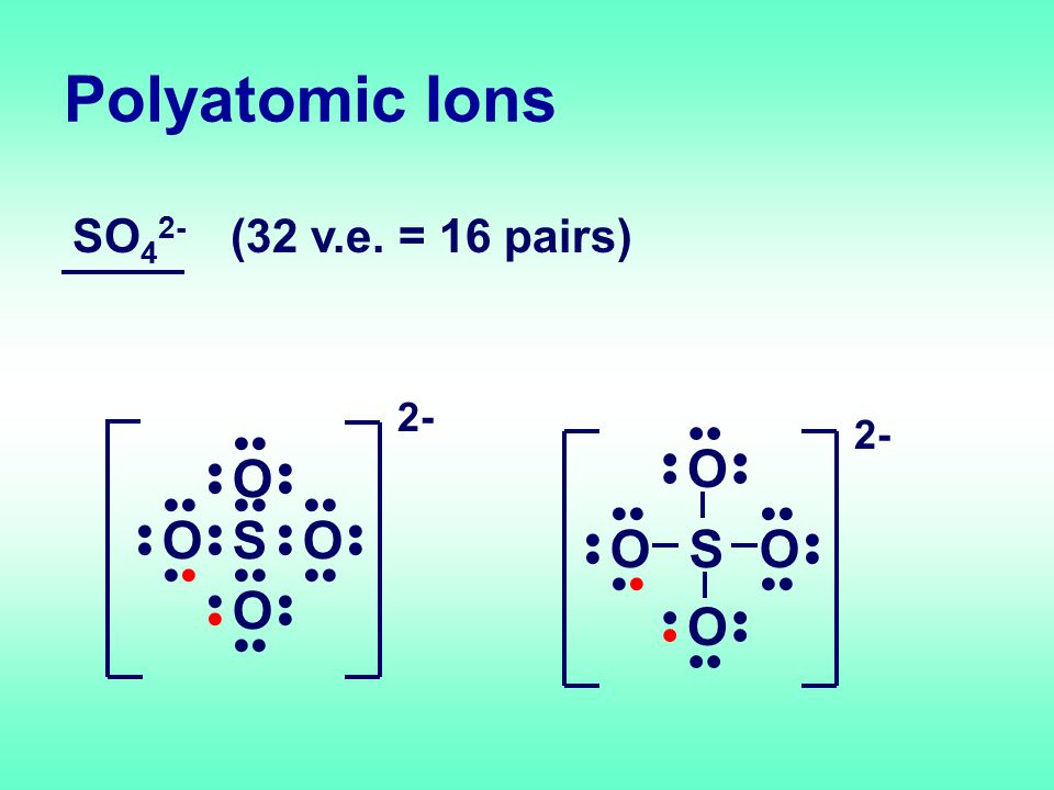 Polyatomic Ions SO 4 2- (32 v.e. = 16 pairs) O O O O S 2- O O O O S 2-