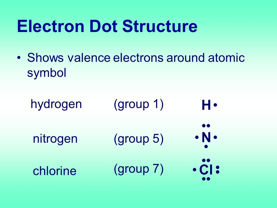 Scale 04.0 1.70.3 polar covalent nonpolar covalent ionic Using electronegativity to determine bond type