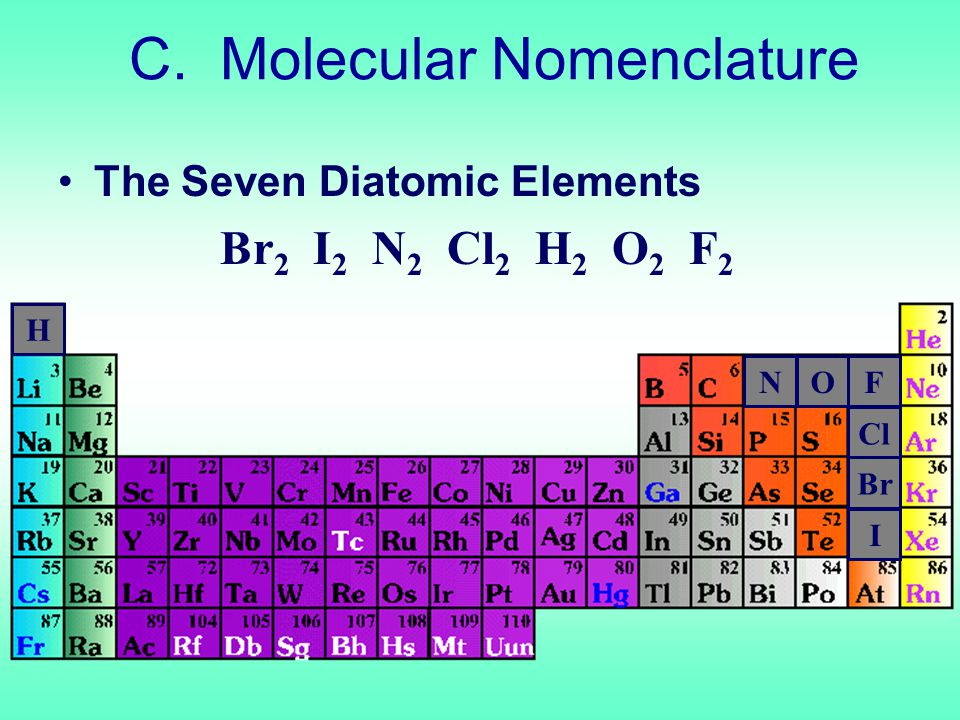 NOF Cl Br I H C. Molecular Nomenclature The Seven Diatomic Elements Br 2 I 2 N 2 Cl 2 H 2 O 2 F 2