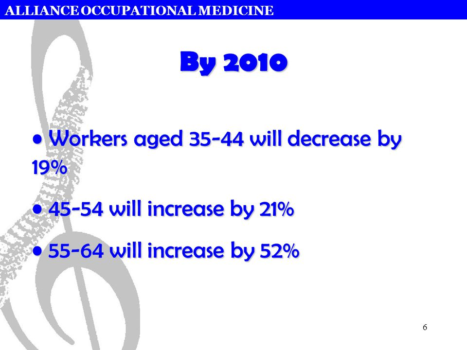 ALLIANCE OCCUPATIONAL MEDICINE 6 By 2010 Workers aged 35-44 will decrease by 19% Workers aged 35-44 will decrease by 19% 45-54 will increase by 21% 45-54 will increase by 21% 55-64 will increase by 52% 55-64 will increase by 52%