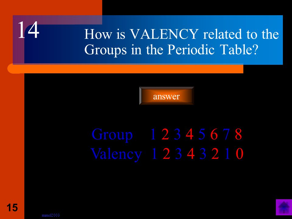 mmcl2003 14 What is VALENCY.