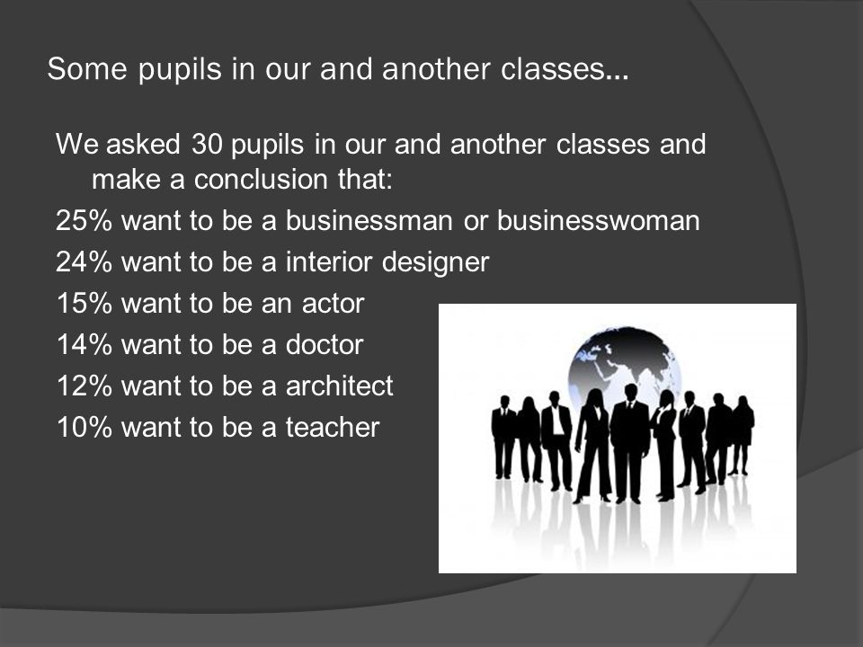 Some pupils in our and another classes… We asked 30 pupils in our and another classes and make a conclusion that: 25% want to be a businessman or businesswoman 24% want to be a interior designer 15% want to be an actor 14% want to be a doctor 12% want to be a architect 10% want to be a teacher