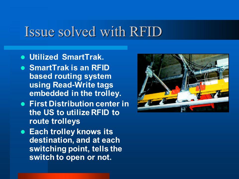Utilized SmartTrak.