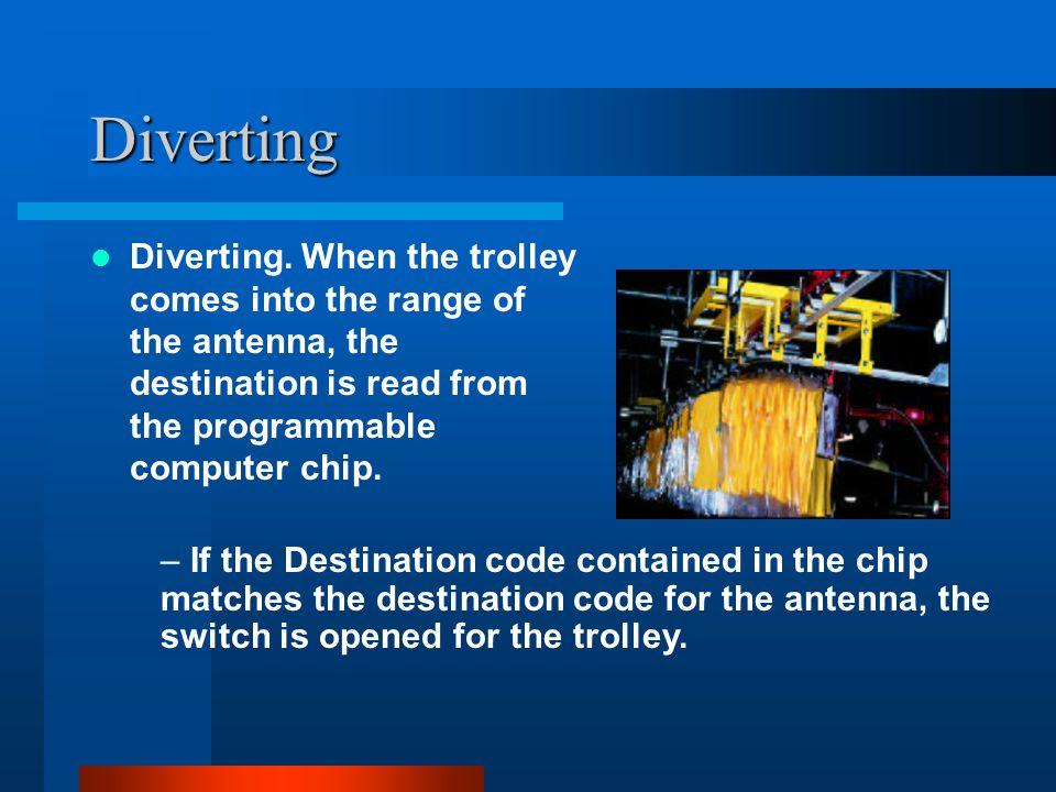 Diverting Diverting.