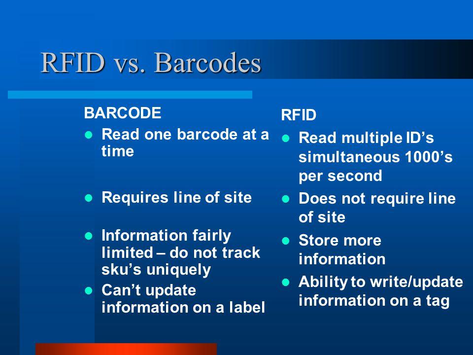 RFID vs.