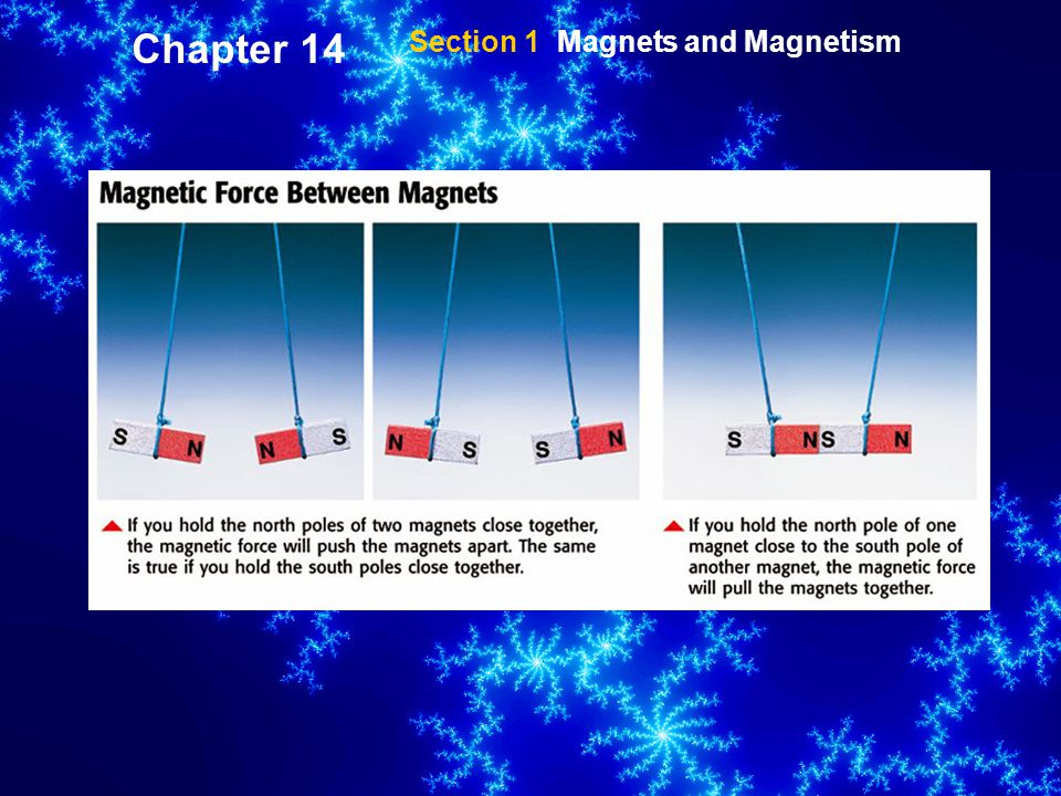 Section 1 Magnets and Magnetism Chapter 14