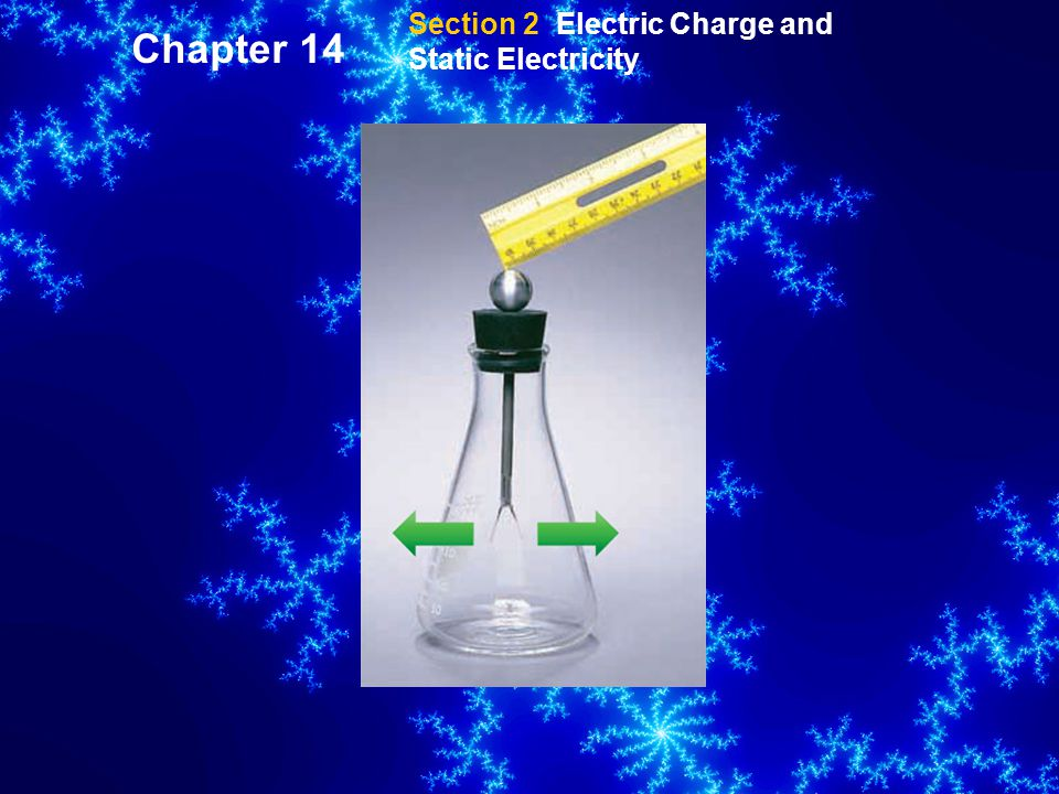 Section 2 Electric Charge and Static Electricity Chapter 14
