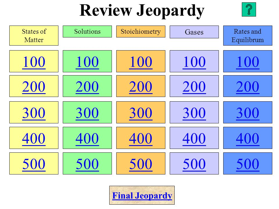 Review Jeopardy 100 200 300 400 500 100 200 300 400 500 100 200 300 400 500 100 200 300 400 500 100 200 300 400 500 States of Matter SolutionsStoichiometry Gases Rates and Equilibrum Final Jeopardy