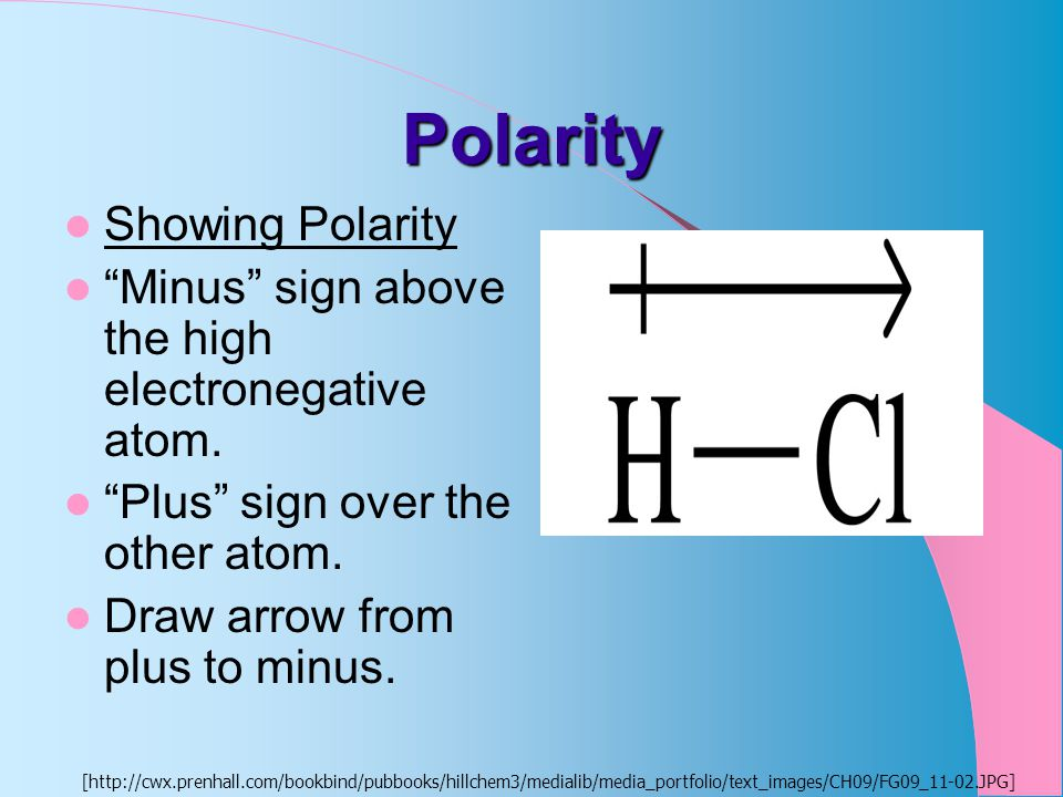 Polarity Showing Polarity Minus sign above the high electronegative atom.