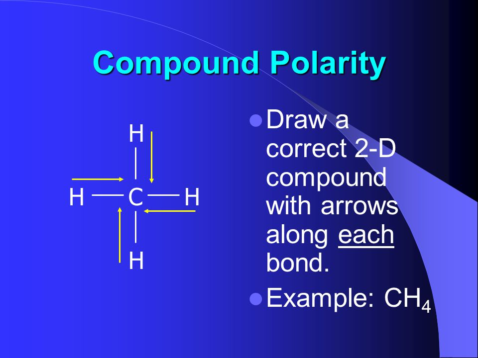 Compound Polarity Draw a correct 2-D compound with arrows along each bond. Example: CH 4 CH H H H