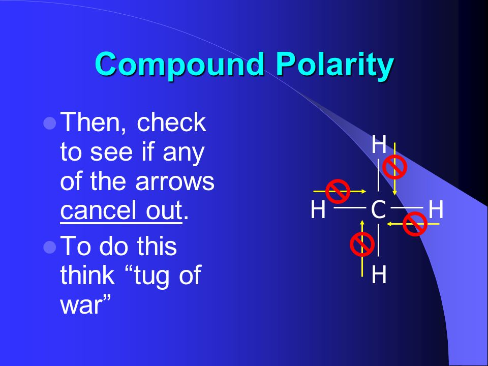 Compound Polarity Then, check to see if any of the arrows cancel out.
