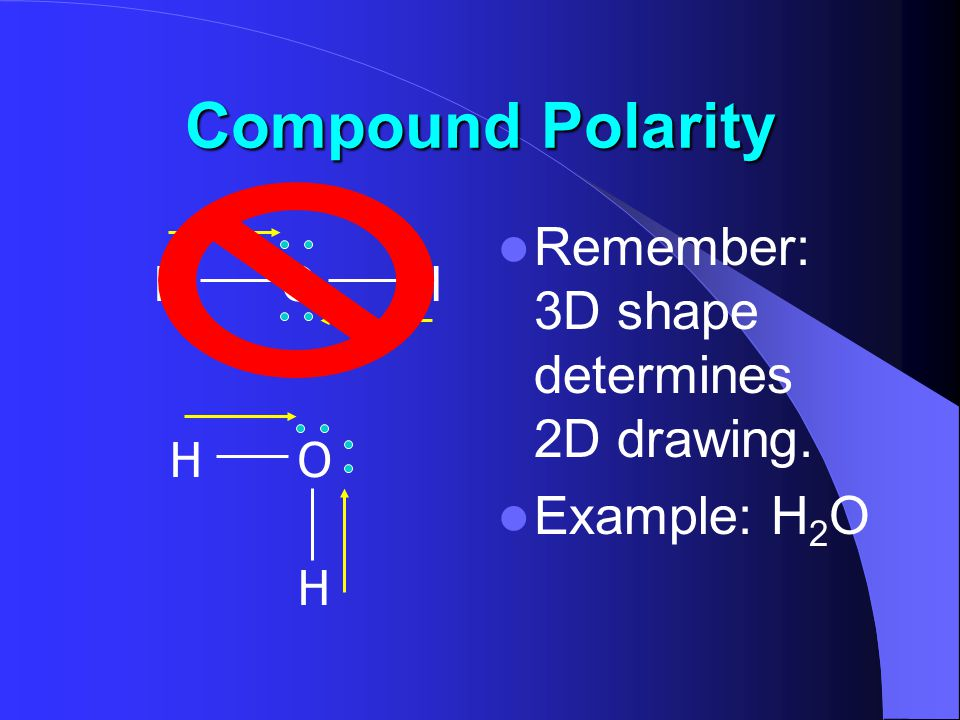 Compound Polarity Remember: 3D shape determines 2D drawing. Example: H 2 O HHO H H O