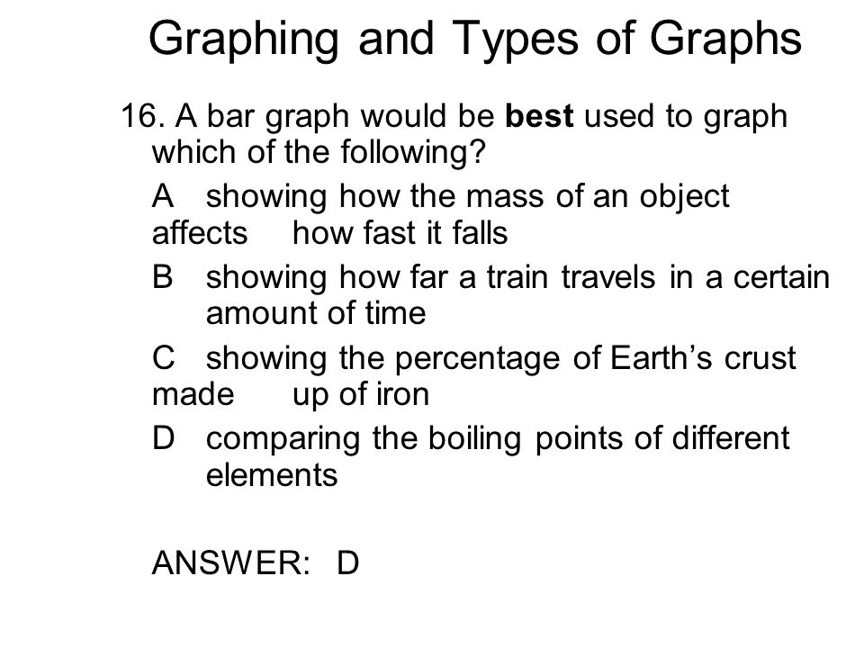 Graphing and Types of Graphs 16. A bar graph would be best used to graph which of the following.