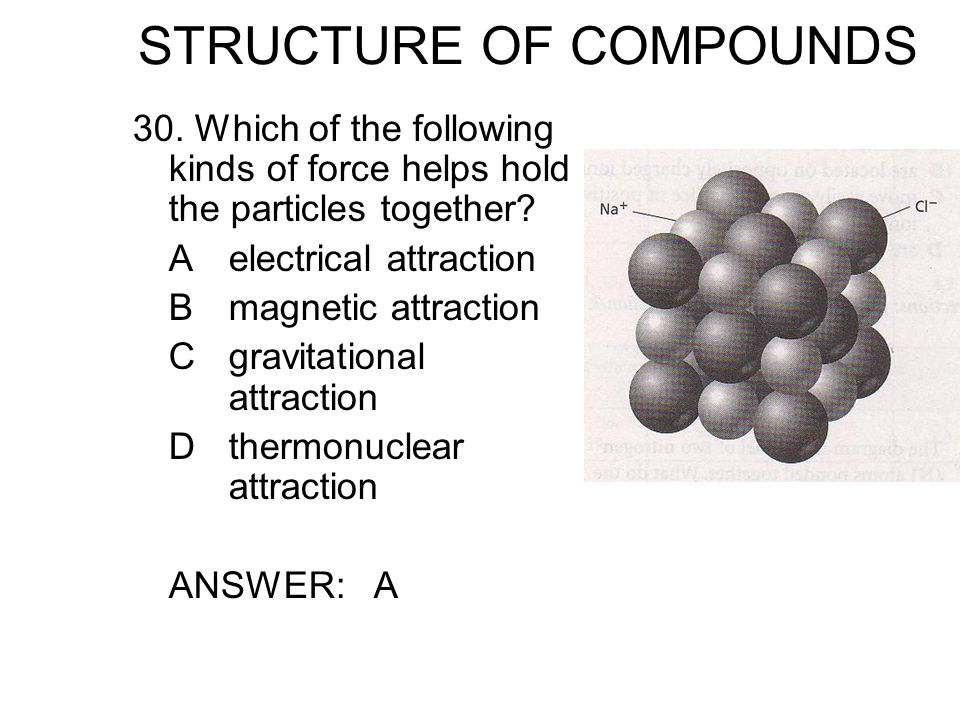 STRUCTURE OF COMPOUNDS 30. Which of the following kinds of force helps hold the particles together.