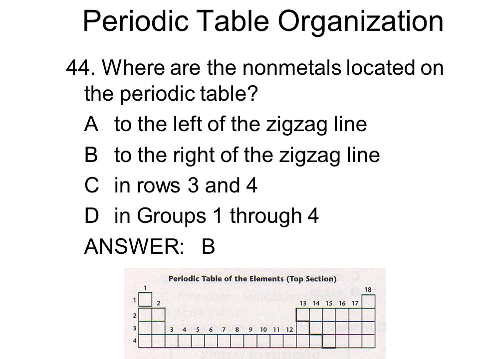 Periodic Table Organization 44. Where are the nonmetals located on the periodic table.