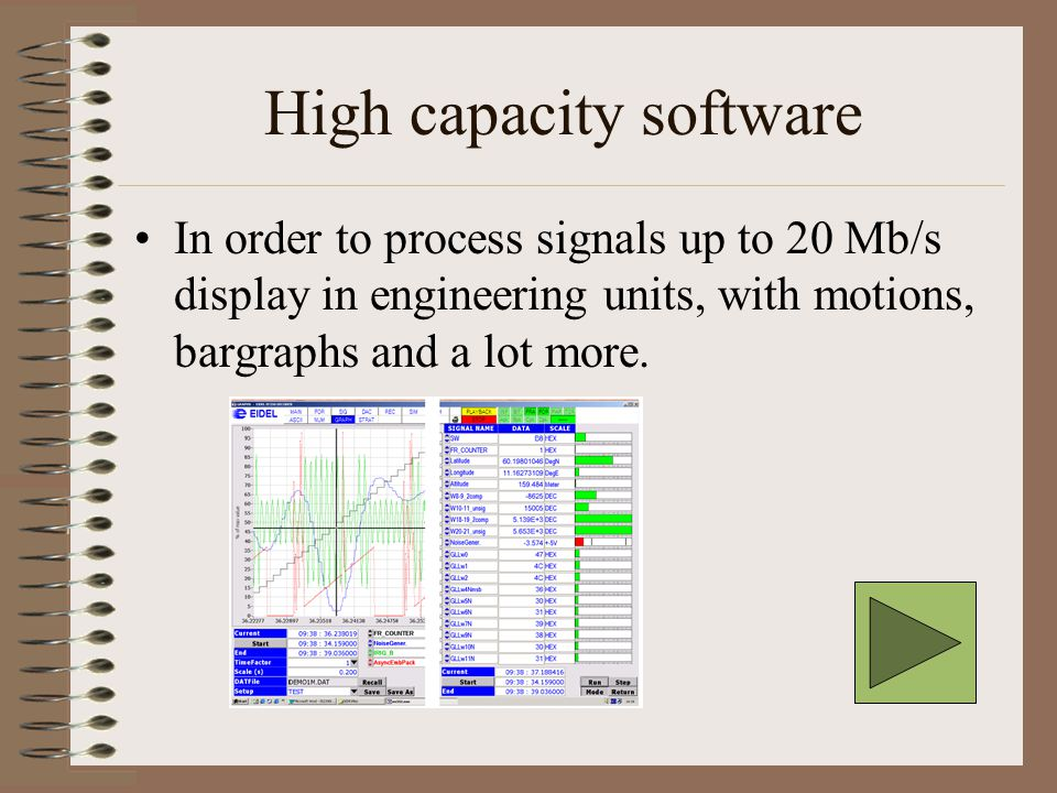 High capacity software In order to process signals up to 20 Mb/s display in engineering units, with motions, bargraphs and a lot more.