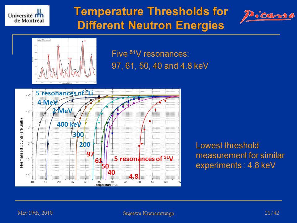 May 19th, 2010 Sujeewa Kumaratunga 20/42  PICASSO is a threshold detector.