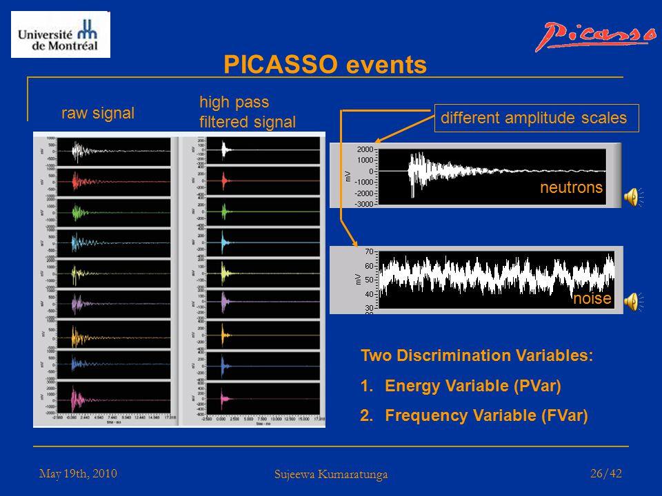 May 19th, 2010 Sujeewa Kumaratunga 25/42 PICASSO Data Analysis