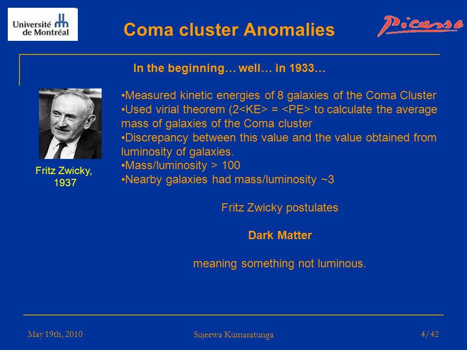 May 19th, 2010 Sujeewa Kumaratunga 3/42 Dark Matter, a brief history
