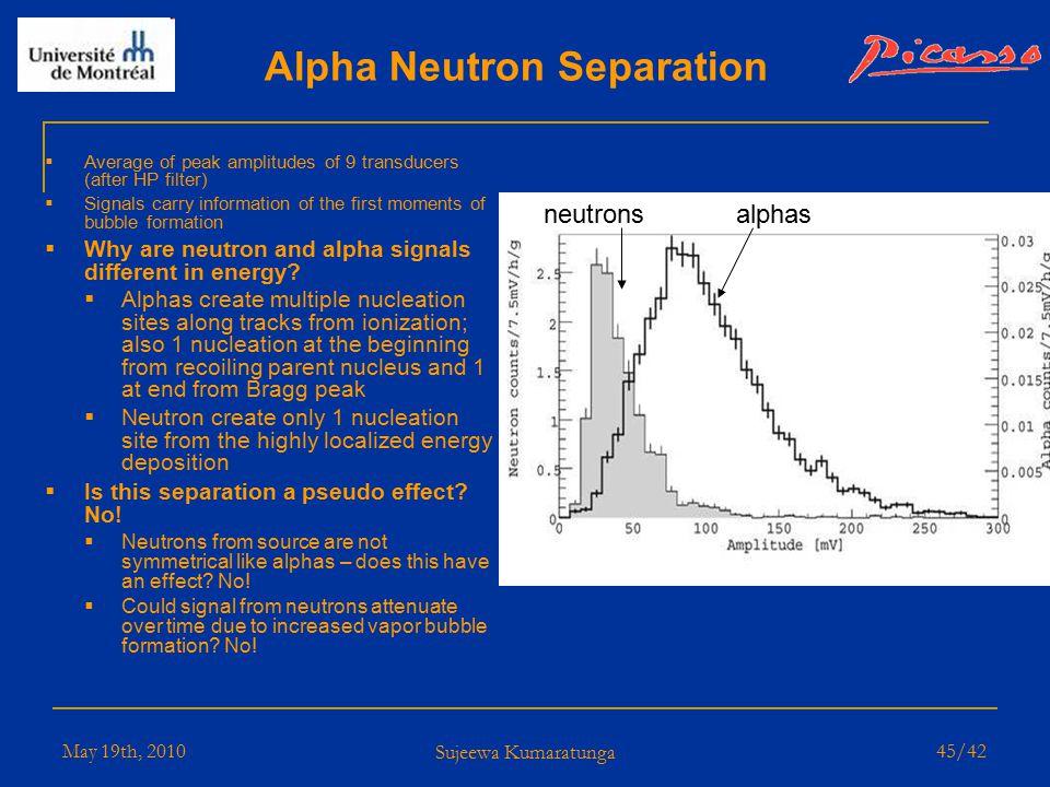 May 19th, 2010 Sujeewa Kumaratunga 44/42 Lithium ( 7 Li) Vanadium ( 51 V) 528 keV 40 keV Previous measurements: 7 Li target 200 keV < E n < 5000 keV.