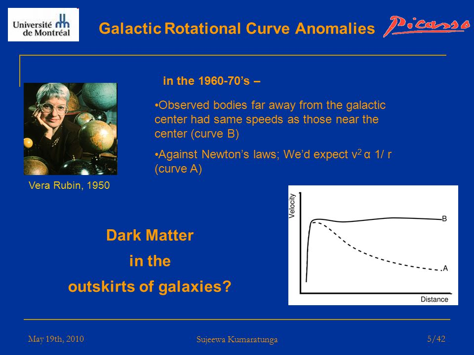 May 19th, 2010 Sujeewa Kumaratunga 4/42 Coma cluster Anomalies Fritz Zwicky, 1937 Measured kinetic energies of 8 galaxies of the Coma Cluster Used virial theorem (2 = to calculate the average mass of galaxies of the Coma cluster Discrepancy between this value and the value obtained from luminosity of galaxies.