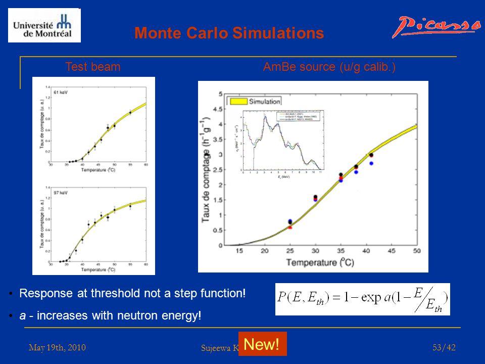 May 19th, 2010 Sujeewa Kumaratunga 52/42 The Frequency Variable Fvar Construct Fourier Transform Ratio of region A / region B  Fvar