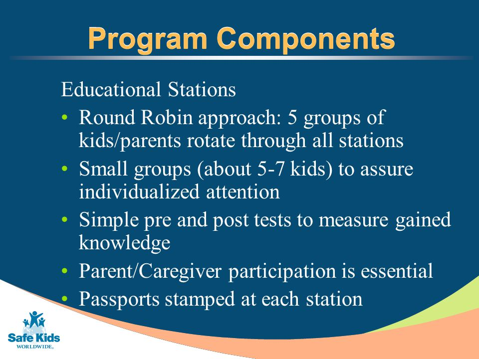 Program Components Educational Stations Round Robin approach: 5 groups of kids/parents rotate through all stations Small groups (about 5-7 kids) to assure individualized attention Simple pre and post tests to measure gained knowledge Parent/Caregiver participation is essential Passports stamped at each station