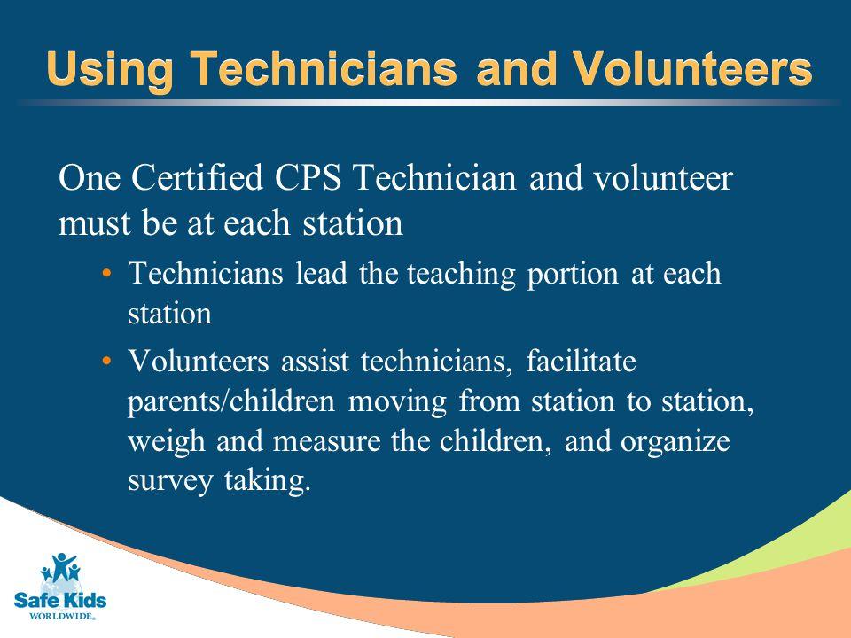 Kids, Parents, Community PILOTS: 255 Parents 271 Cub Scouts 117 Volunteers 9 Cities Englewood, CO Charlotte, NC Dallas, TX Rogers, MN San Diego, CA Franklin, TN Escondido, CA Nutley, NJ West Bloomfield, MI