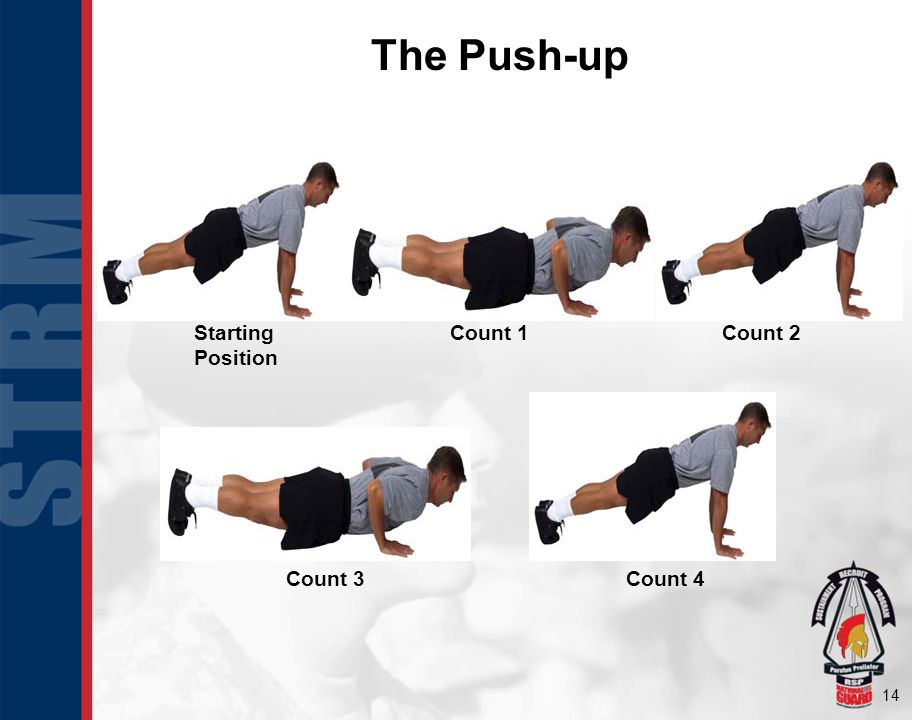 14 The Push-up Starting Position Count 3 Count 1Count 2 Count 4