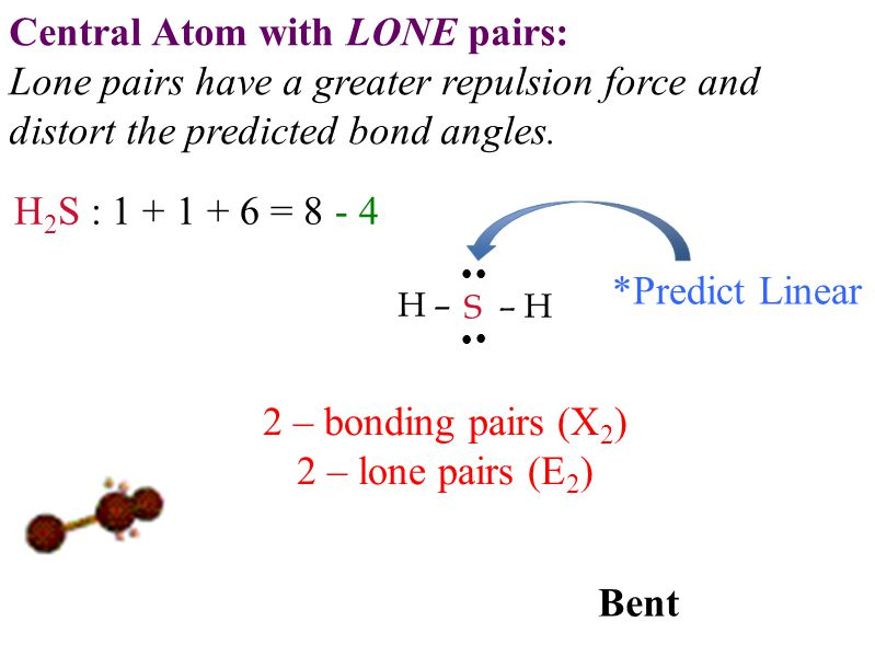 Central Atom with LONE pairs: Lone pairs have a greater repulsion force and distort the predicted bond angles.