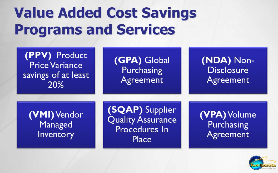 Value Added Cost Savings Programs and Services (PPV) Product Price Variance savings of at least 20% (GPA) Global Purchasing Agreement (NDA) Non- Disclosure Agreement (VMI) Vendor Managed Inventory (SQAP) Supplier Quality Assurance Procedures In Place (VPA) Volume Purchasing Agreement