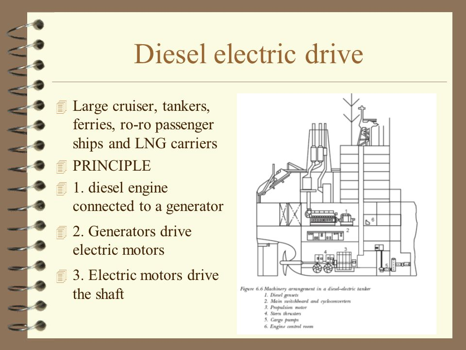 Diesel electric drive 4 Large cruiser, tankers, ferries, ro-ro passenger ships and LNG carriers 4 PRINCIPLE 4 1. diesel engine connected to a generato