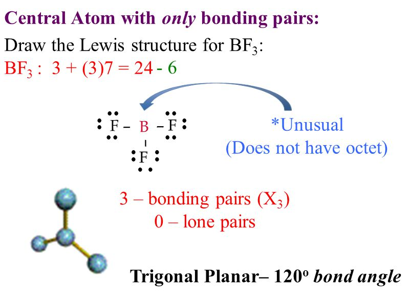 Draw the Lewis structure for BF 3 : BF 3 : 3 + (3)7 = 24           - 6 – F F – B F –      *Unusual (Does not have octet) 3 – bonding