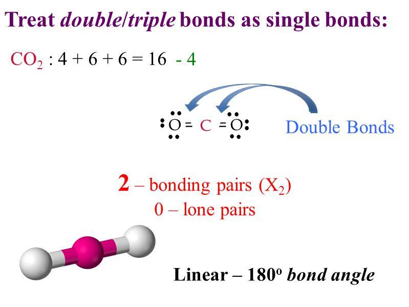 Treat double/triple bonds as single bonds: CO 2 : 4 + 6 + 6 = 16 - 4 Double Bonds 2 – bonding pairs (X 2 ) 0 – lone pairs Linear – 180 o bond angle   C – OO –         ––