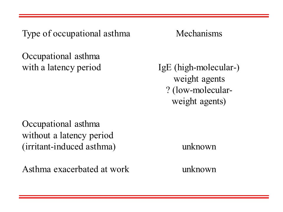 Type of occupational asthmaMechanisms Occupational asthma with a latency periodIgE (high-molecular-) weight agents .