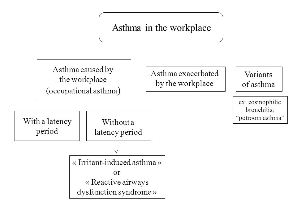 Agents causing occupational asthma without a latency period Agents with irritant properties : vapors and aerosols, more frequently than dusts.