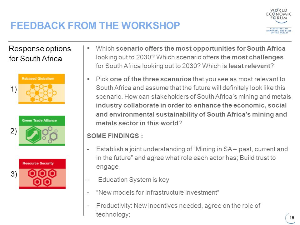 19 Response options for South Africa FEEDBACK FROM THE WORKSHOP  Which scenario offers the most opportunities for South Africa looking out to 2030.
