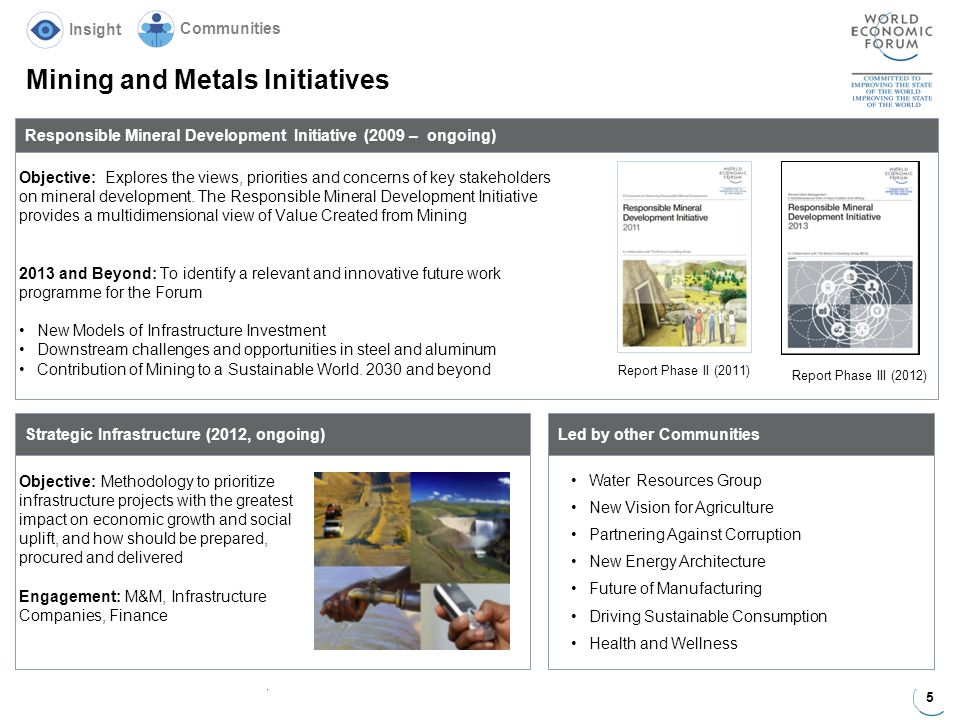 5 Water Resources Group New Vision for Agriculture Partnering Against Corruption New Energy Architecture Future of Manufacturing Driving Sustainable Consumption Health and Wellness Mining and Metals Initiatives Objective: Explores the views, priorities and concerns of key stakeholders on mineral development.
