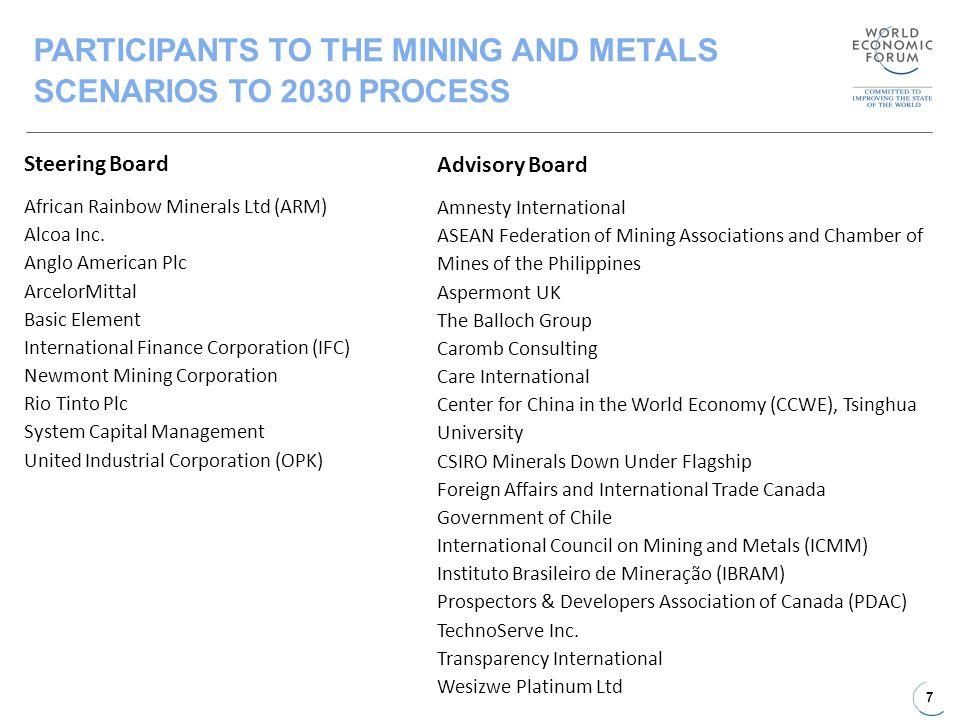 7 Steering Board African Rainbow Minerals Ltd (ARM) Alcoa Inc. Anglo American Plc ArcelorMittal Basic Element International Finance Corporation (IFC)