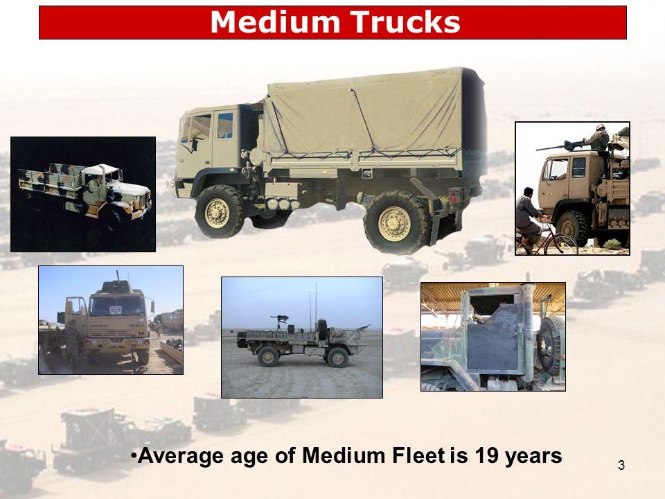 3 Medium Trucks Average age of Medium Fleet is 19 years
