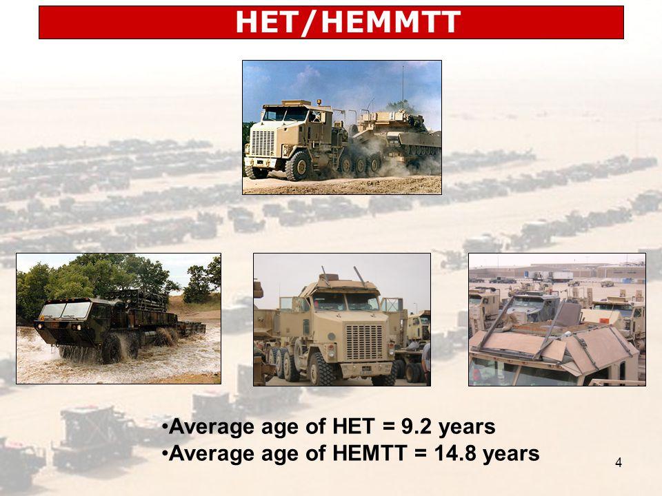 4 HET/HEMMTT Average age of HET = 9.2 years Average age of HEMTT = 14.8 years